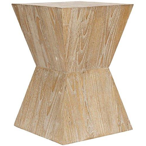 block table 2